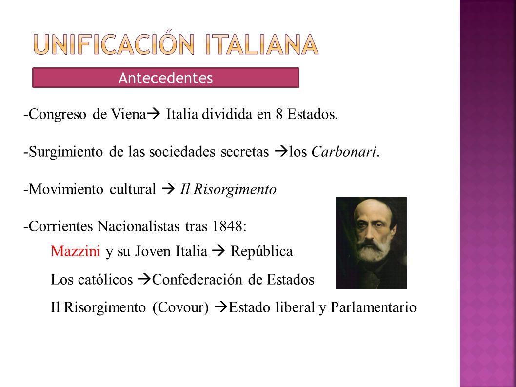 Unificación italiana Antecedentes