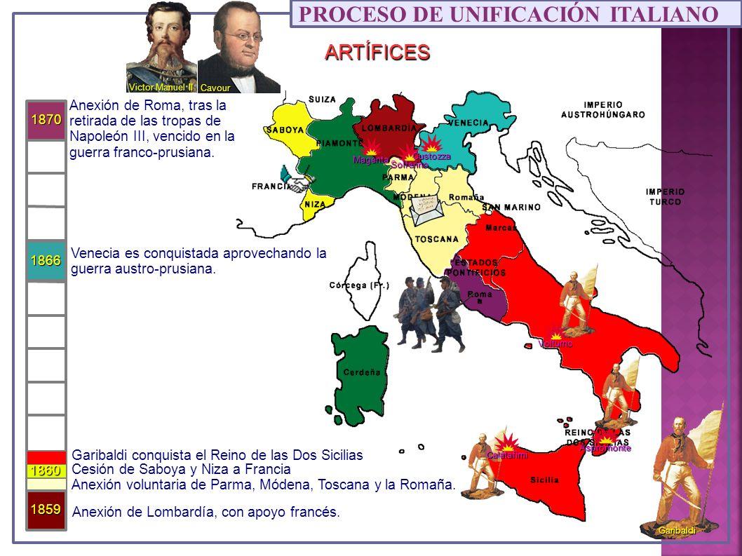 PROCESO DE UNIFICACIÓN ITALIANO