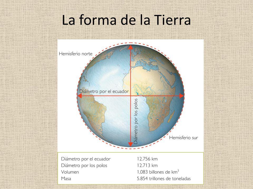 La forma de la Tierra