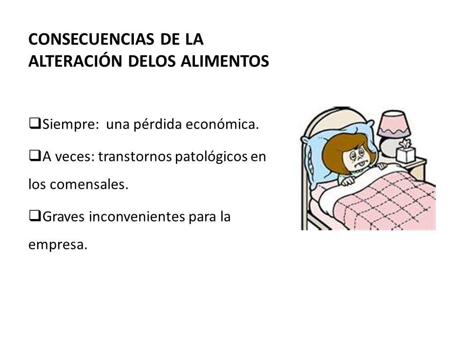 CONSECUENCIAS DE LA ALTERACIÓN DELOS ALIMENTOS