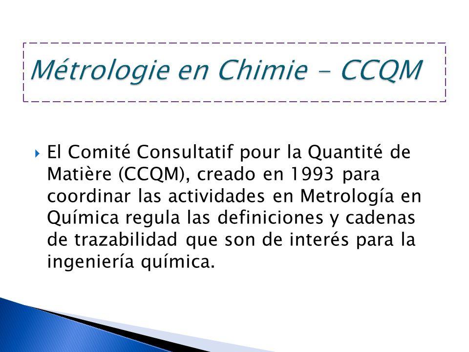 Métrologie en Chimie - CCQM