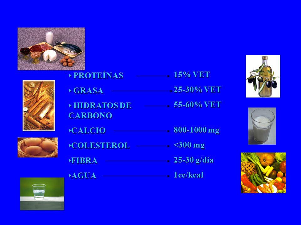 PROTEÍNAS GRASA. HIDRATOS DE CARBONO. CALCIO. COLESTEROL. FIBRA. AGUA. 15% VET. 25-30% VET. 55-60% VET.