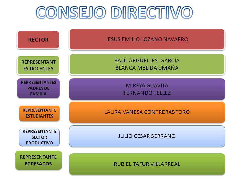 CONSEJO DIRECTIVO JESUS EMILIO LOZANO NAVARRO RECTOR