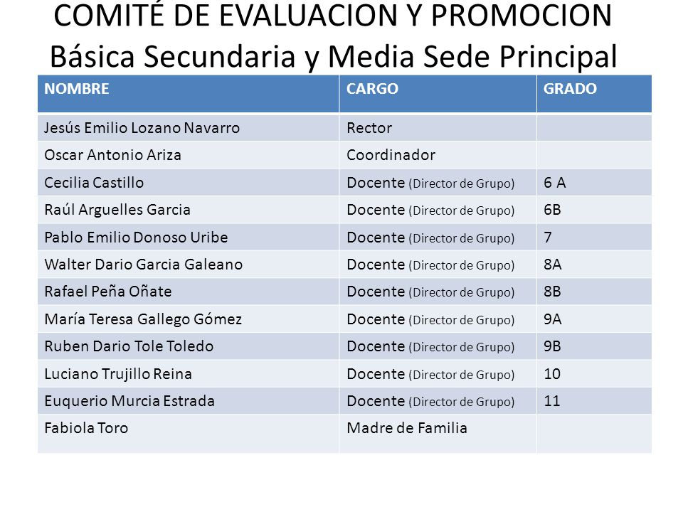 COMITÉ DE EVALUACION Y PROMOCION Básica Secundaria y Media Sede Principal