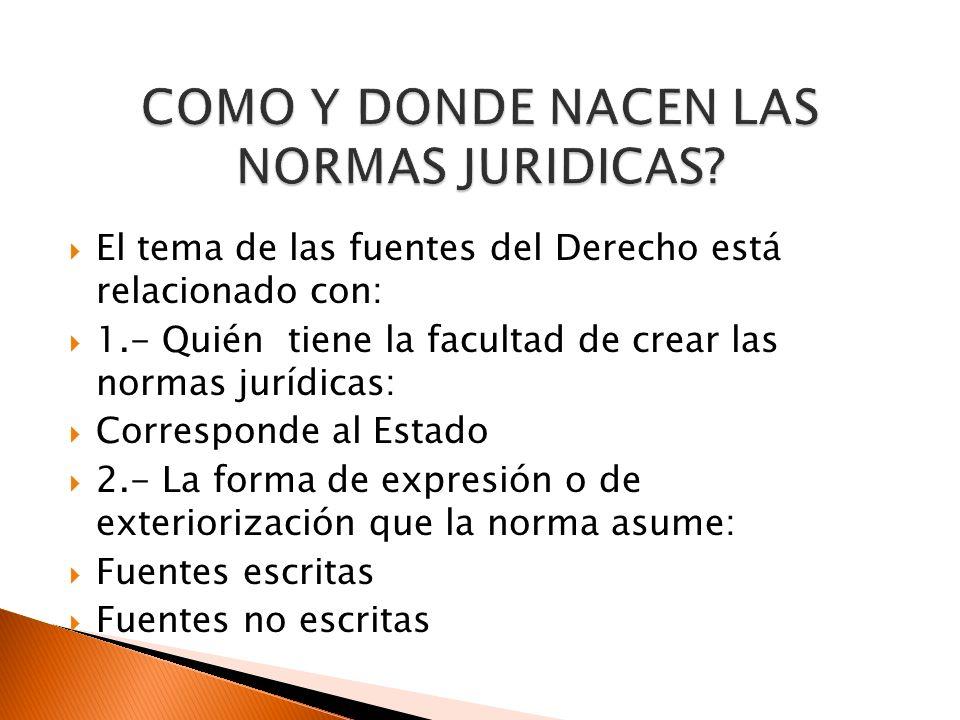 COMO Y DONDE NACEN LAS NORMAS JURIDICAS