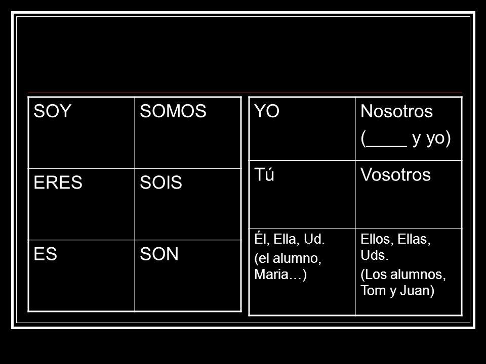 SOY SOMOS ERES SOIS ES SON YO Nosotros (____ y yo) Tú Vosotros