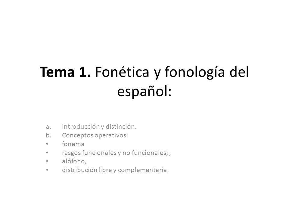 Tema 1. Fonética y fonología del español: