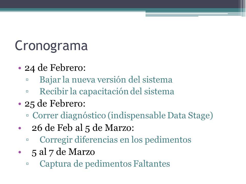 Cronograma 24 de Febrero: 25 de Febrero: 26 de Feb al 5 de Marzo: