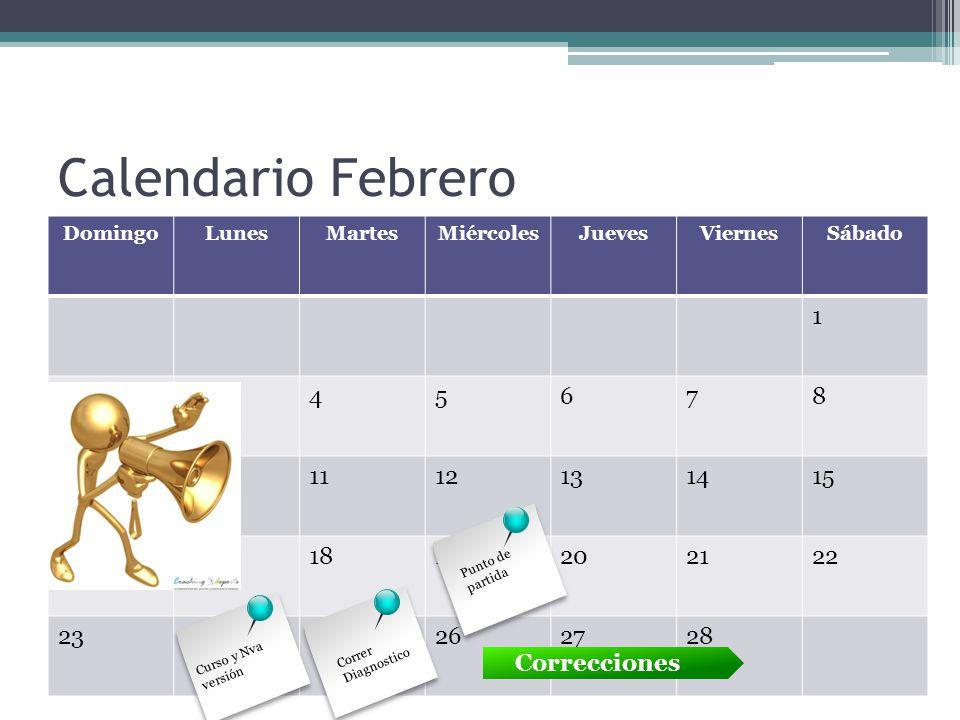 Calendario Febrero Domingo. Lunes. Martes. Miércoles. Jueves. Viernes. Sábado. 1. 2. 3. 4.