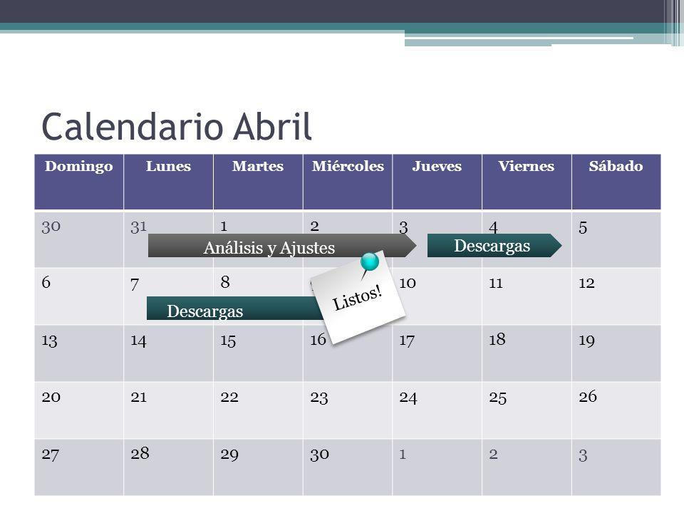 Calendario Abril Domingo. Lunes. Martes. Miércoles. Jueves. Viernes. Sábado. 30. 31. 1. 2.