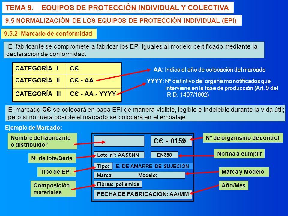 FECHA DE FABRICACIÓN: AA/MM