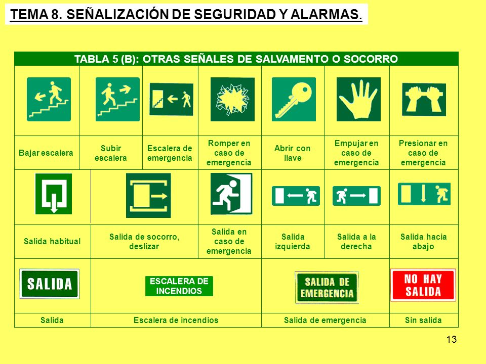 TEMA 8. SEÑALIZACIÓN DE SEGURIDAD Y ALARMAS.