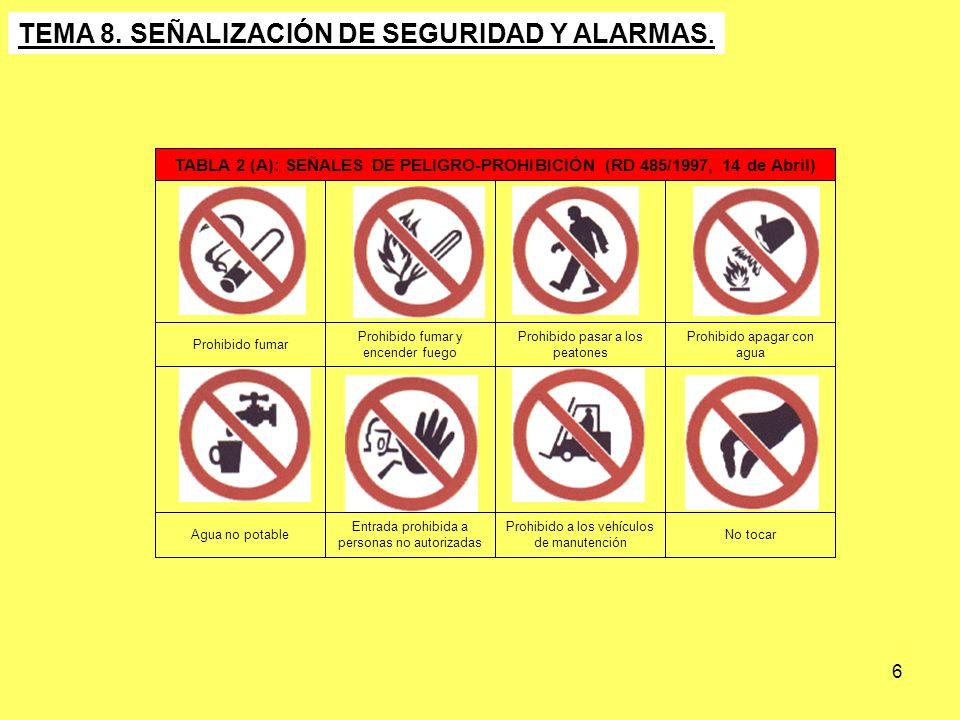 TABLA 2 (A): SEÑALES DE PELIGRO-PROHIBICIÓN (RD 485/1997, 14 de Abril)