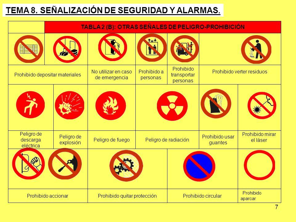TABLA 2 (B): OTRAS SEÑALES DE PELIGRO-PROHIBICIÓN