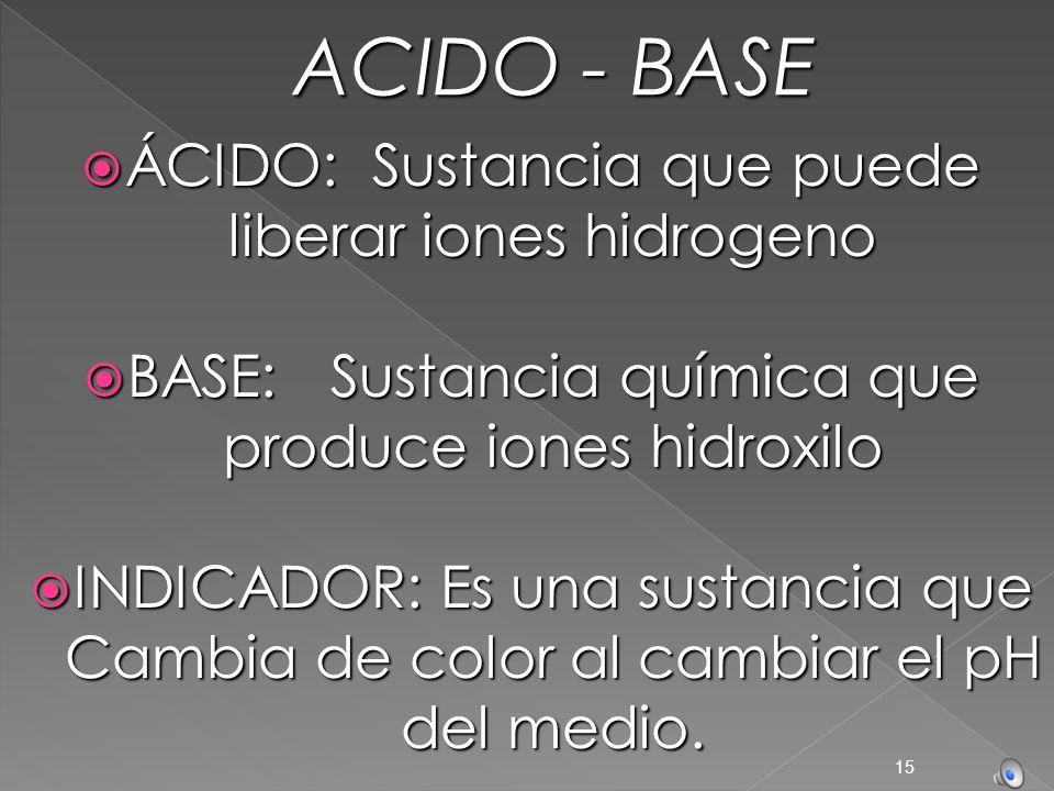 ACIDO - BASE ÁCIDO: Sustancia que puede liberar iones hidrogeno