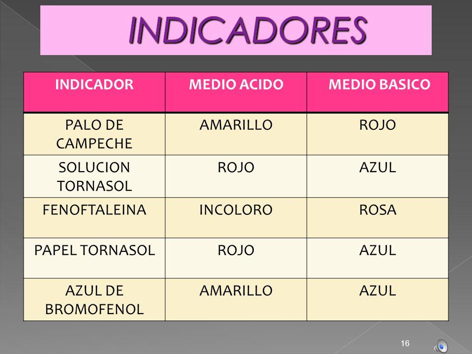 INDICADORES INDICADOR MEDIO ACIDO MEDIO BASICO PALO DE CAMPECHE