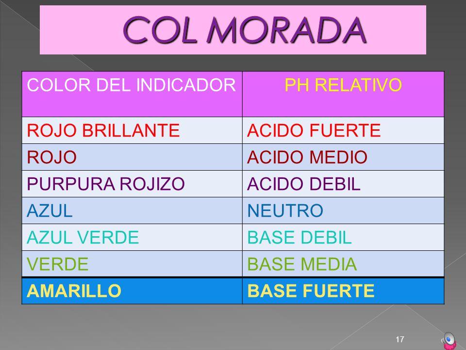 COL MORADA COLOR DEL INDICADOR PH RELATIVO ROJO BRILLANTE ACIDO FUERTE