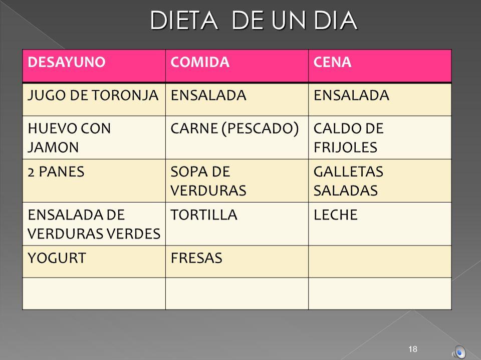 DIETA DE UN DIA DESAYUNO COMIDA CENA JUGO DE TORONJA ENSALADA