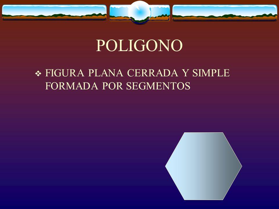 POLIGONO FIGURA PLANA CERRADA Y SIMPLE FORMADA POR SEGMENTOS