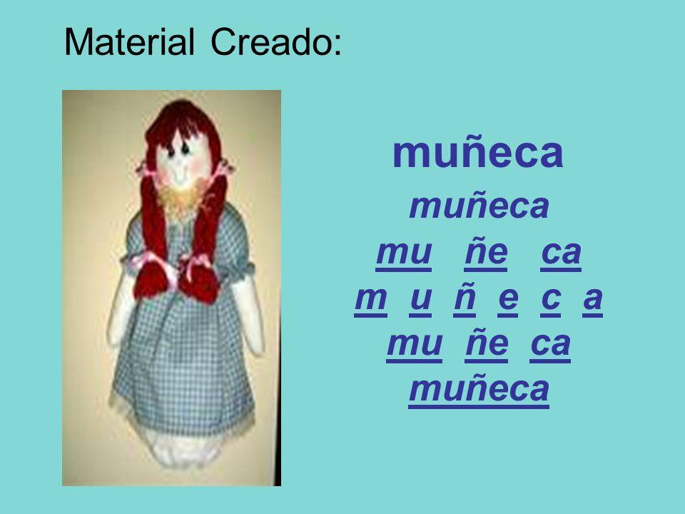 Material Creado: muñeca mu ñe ca m u ñ e c a mu ñe ca