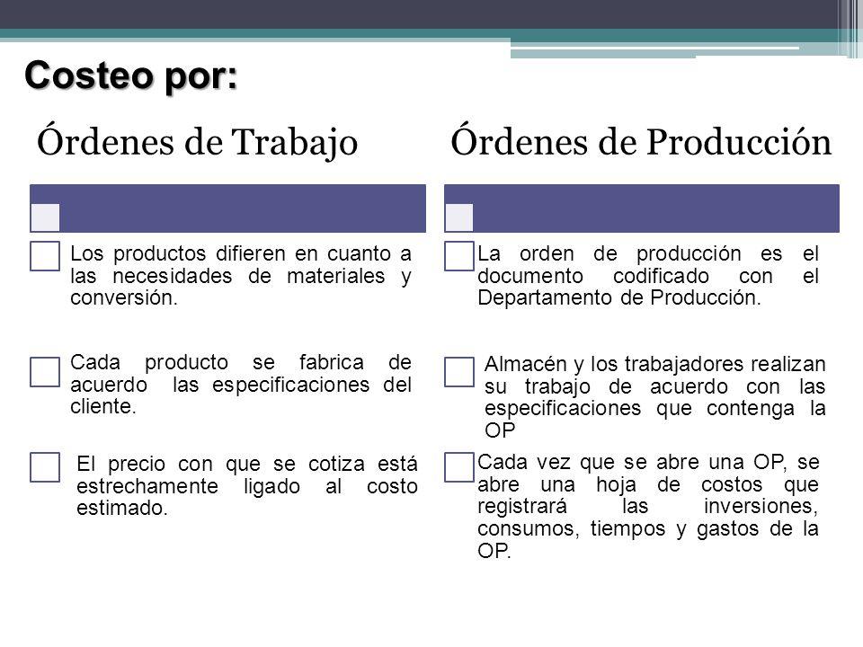 Costeo por: Órdenes de Trabajo Órdenes de Producción