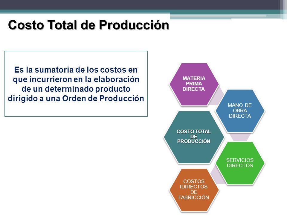 COSTO TOTAL DE PRODUCCIÓN