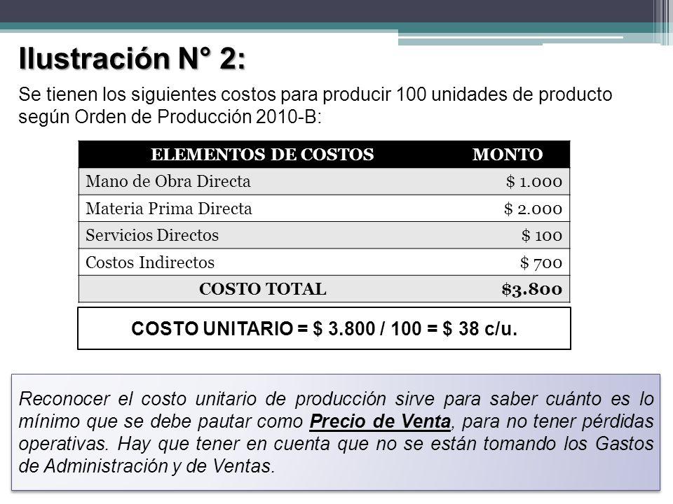 COSTO UNITARIO = $ 3.800 / 100 = $ 38 c/u.