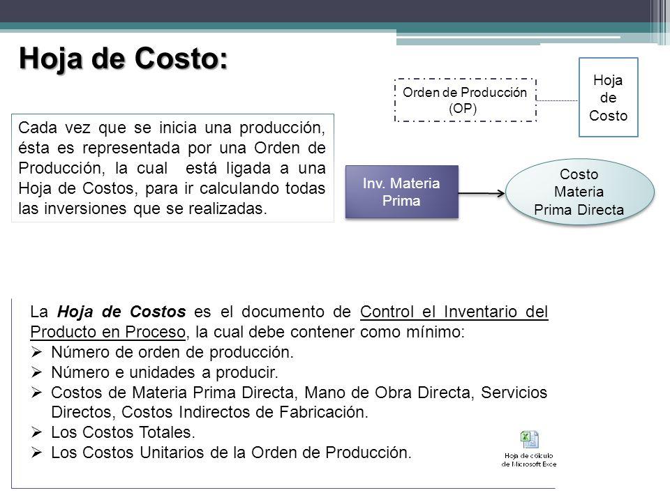 Hoja de Costo: Hoja de Costo. Orden de Producción (OP)r.