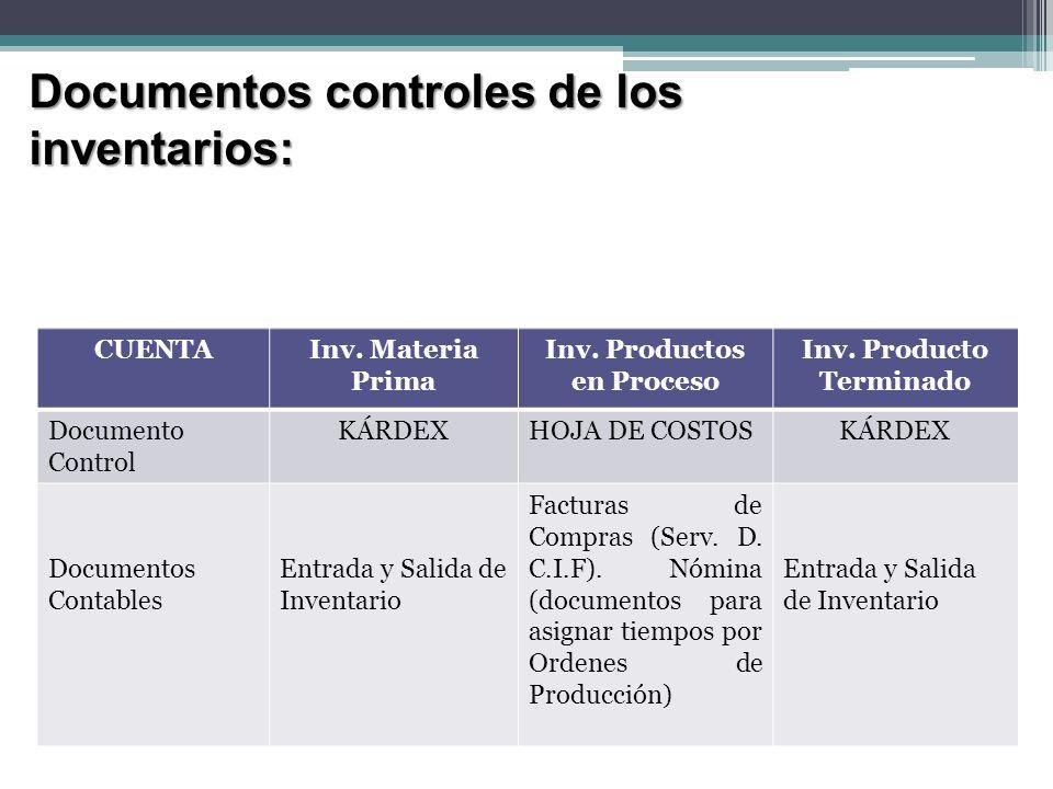 Inv. Productos en Proceso Inv. Producto Terminado