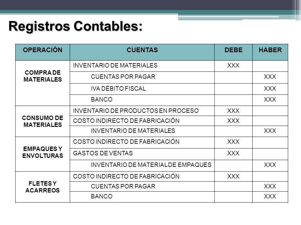 Registros Contables: OPERACIÓN CUENTAS DEBE HABER COMPRA DE MATERIALES