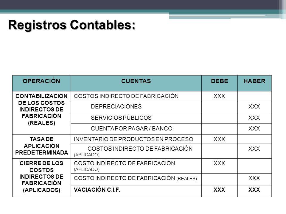 Registros Contables: OPERACIÓN CUENTAS DEBE HABER