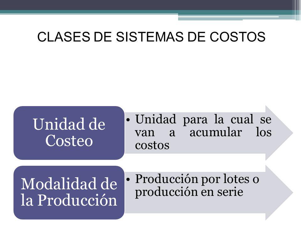 Modalidad de la Producción