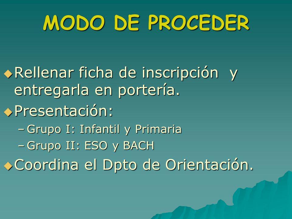 MODO DE PROCEDERRellenar ficha de inscripción y entregarla en portería. Presentación: Grupo I: Infantil y Primaria.