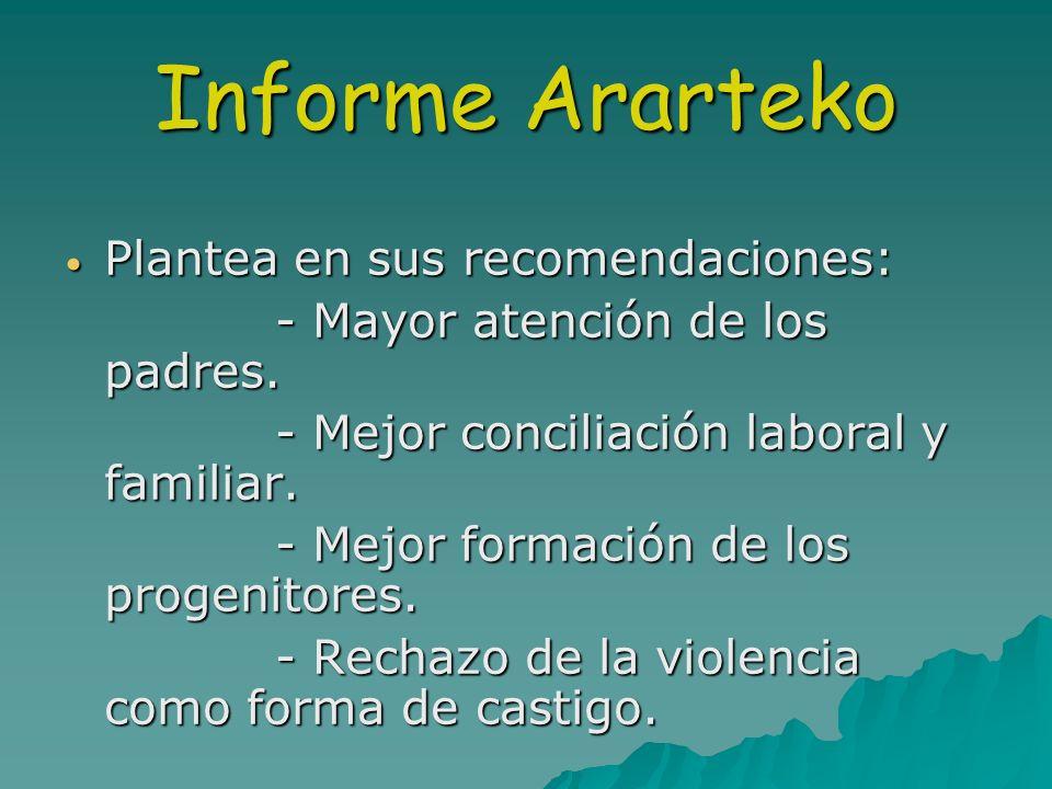 Informe Ararteko Plantea en sus recomendaciones: