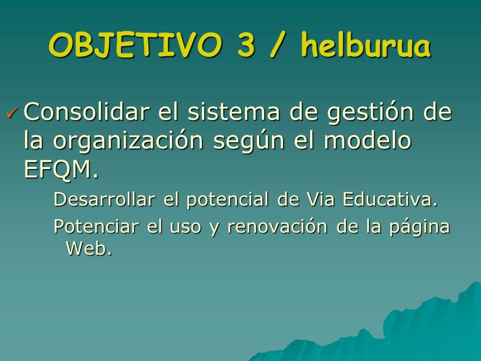OBJETIVO 3 / helburuaConsolidar el sistema de gestión de la organización según el modelo EFQM. Desarrollar el potencial de Via Educativa.