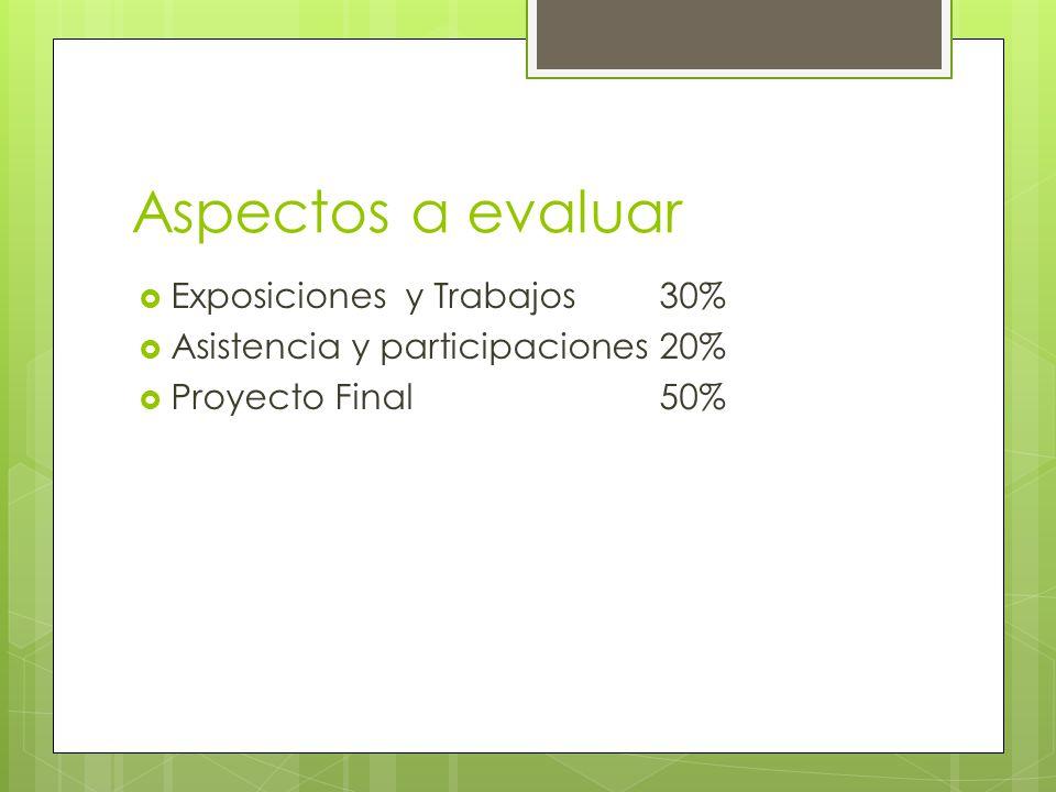Aspectos a evaluar Exposiciones y Trabajos 30%