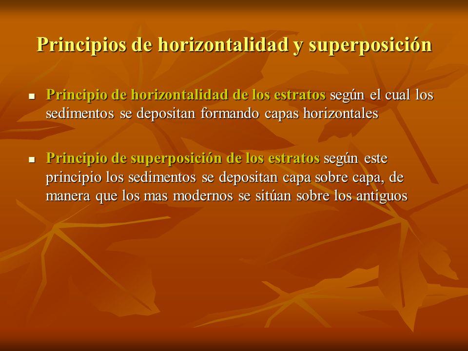 Principios de horizontalidad y superposición