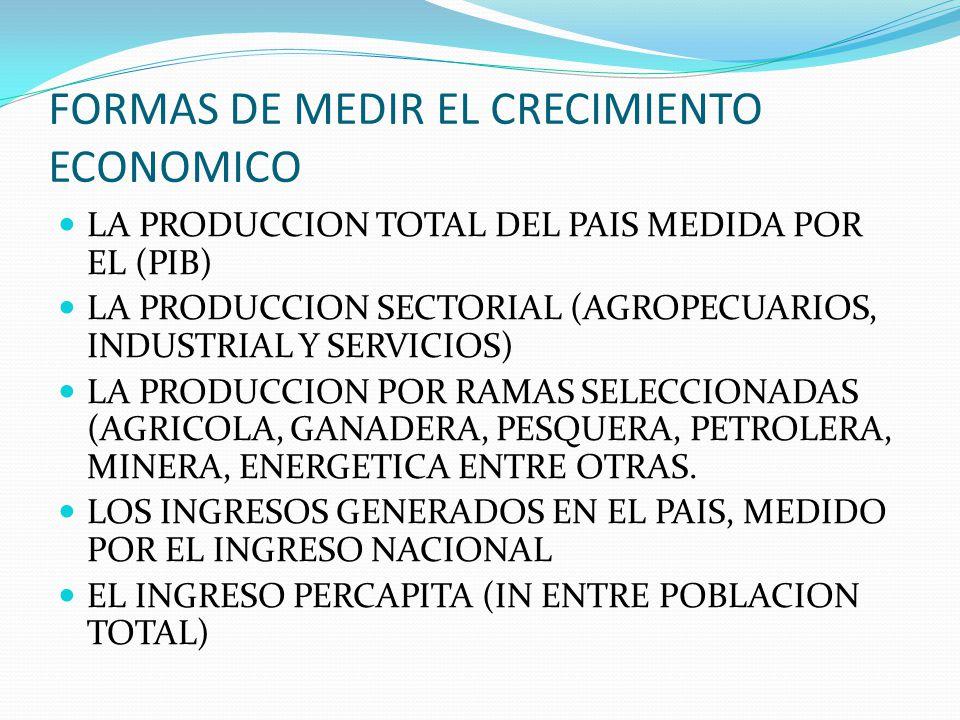 FORMAS DE MEDIR EL CRECIMIENTO ECONOMICO