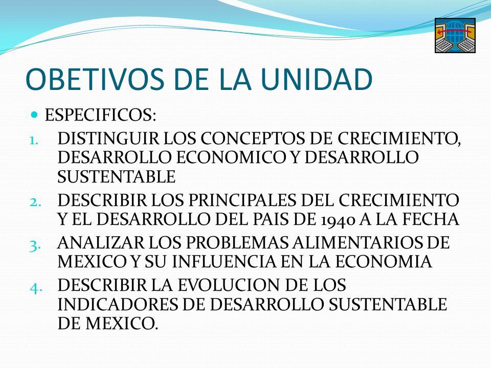 OBETIVOS DE LA UNIDAD ESPECIFICOS: