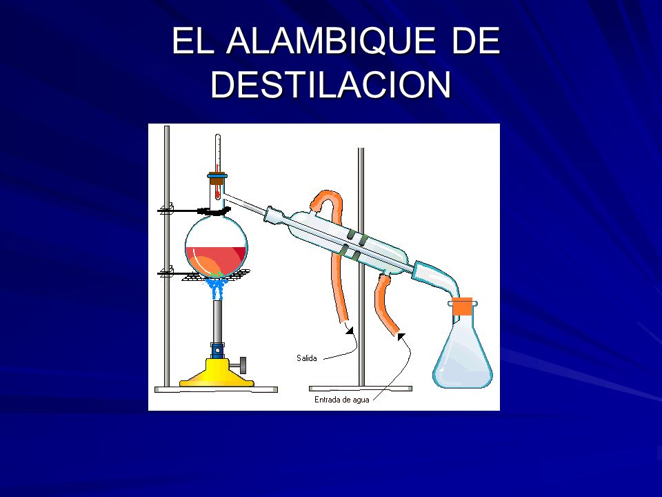 EL ALAMBIQUE DE DESTILACION