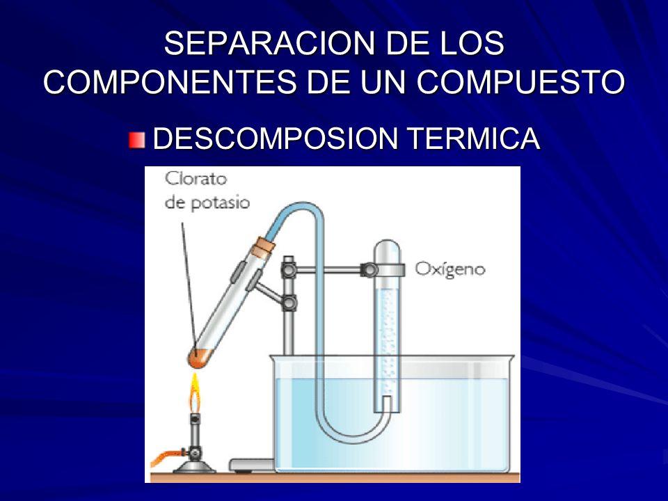 SEPARACION DE LOS COMPONENTES DE UN COMPUESTO
