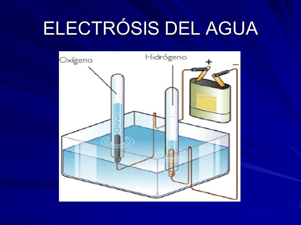 ELECTRÓSIS DEL AGUA
