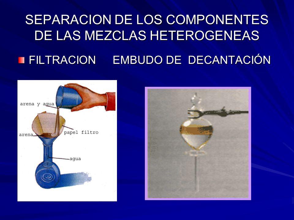 SEPARACION DE LOS COMPONENTES DE LAS MEZCLAS HETEROGENEAS