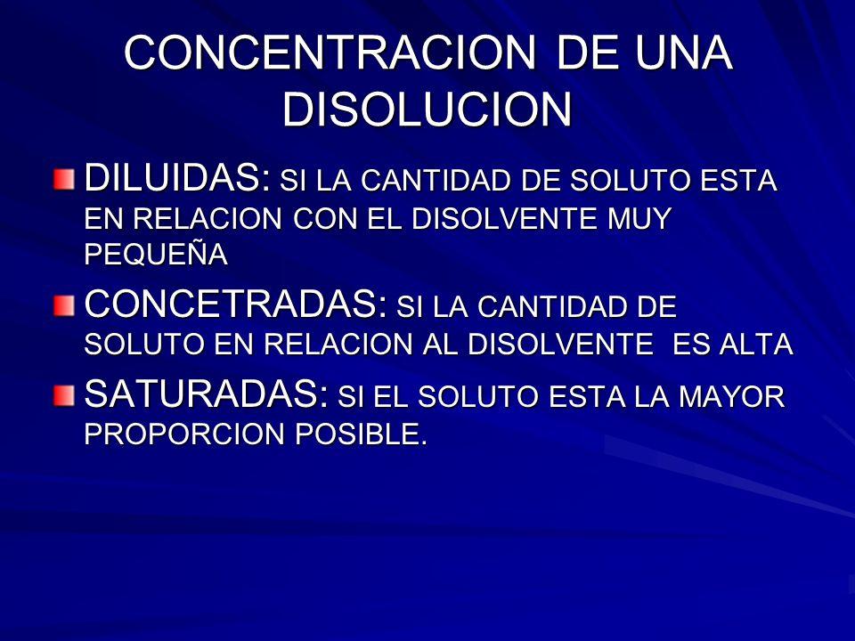 CONCENTRACION DE UNA DISOLUCION