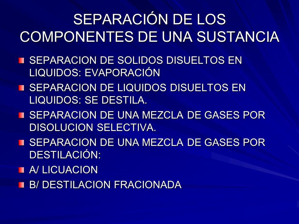 SEPARACIÓN DE LOS COMPONENTES DE UNA SUSTANCIA