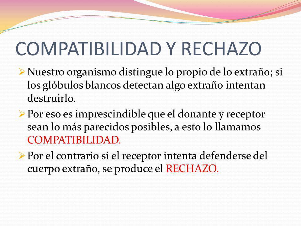 COMPATIBILIDAD Y RECHAZO