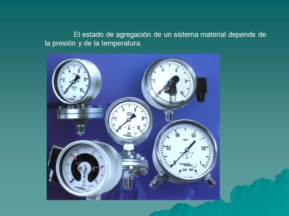 El estado de agregación de un sistema material depende de la presión y de la temperatura.