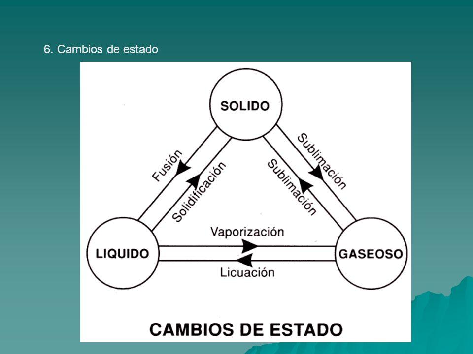 6. Cambios de estado
