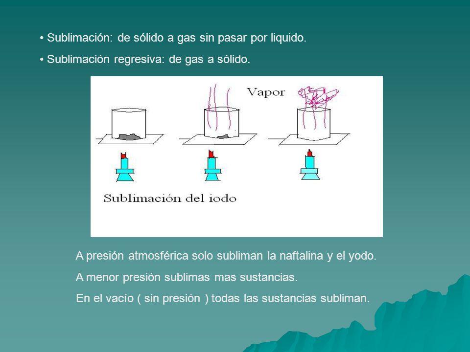 Sublimación: de sólido a gas sin pasar por liquido.