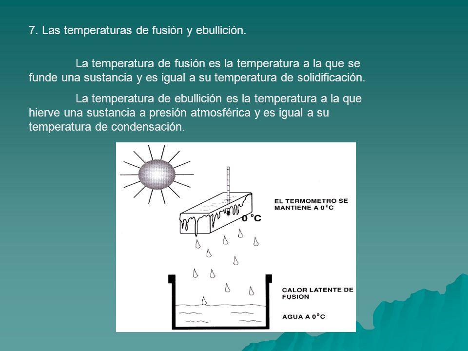 7. Las temperaturas de fusión y ebullición.